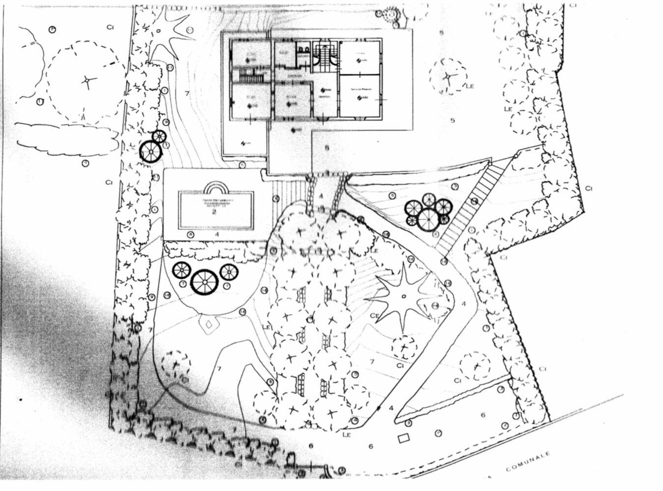 full property plan