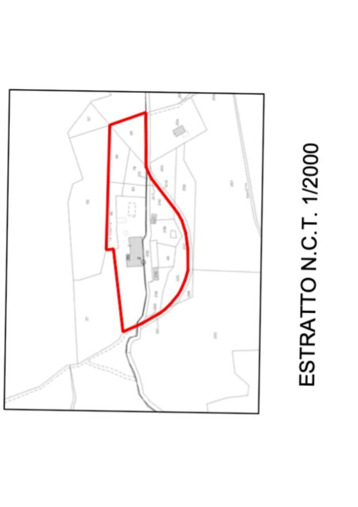 Property Plan total